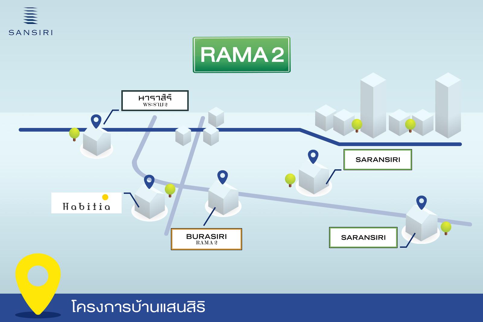 Rama 2 พระราม 2